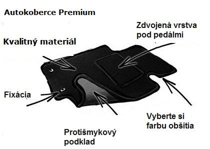 Autokoberce Mazda 3