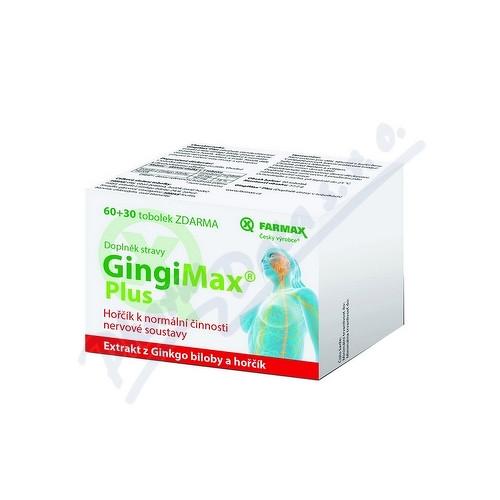 Ginko tablety